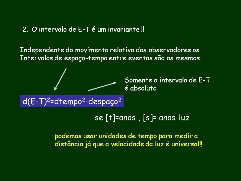 d(E-T)2=dtempo2-despaço2
