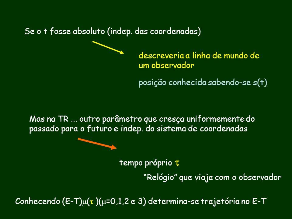 Se o t fosse absoluto (indep. das coordenadas)