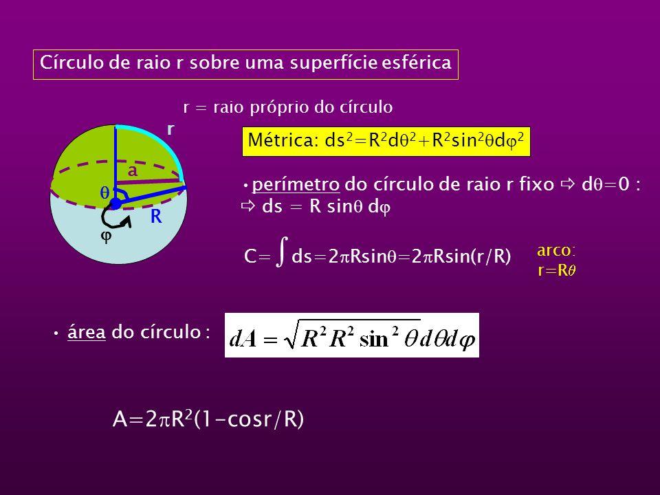 A=2R2(1-cosr/R) Círculo de raio r sobre uma superfície esférica r