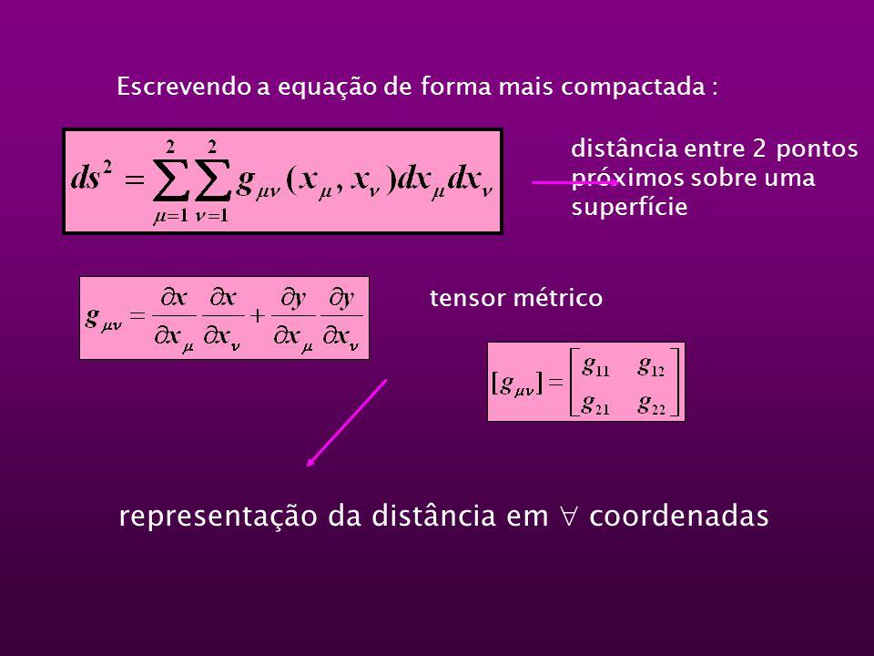 representação da distância em  coordenadas