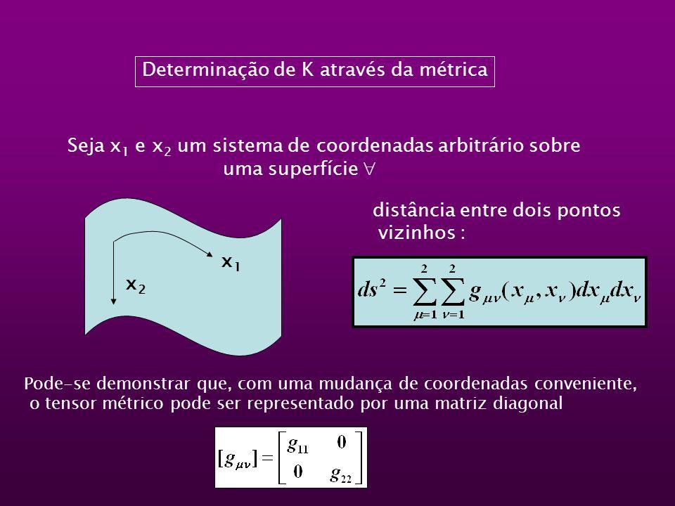 Determinação de K através da métrica