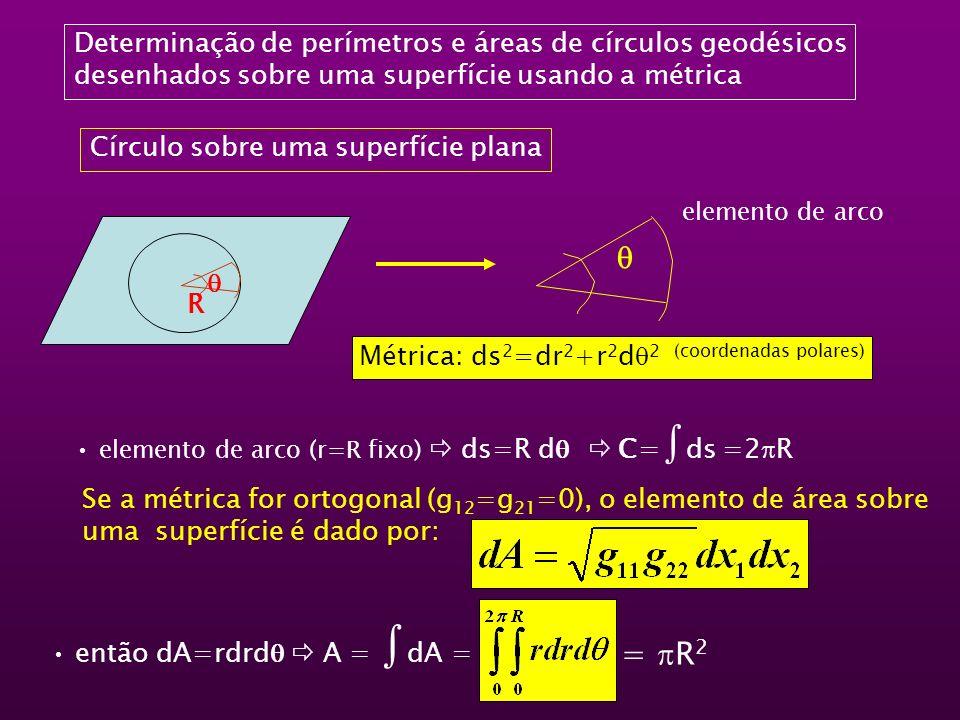  = R2 Determinação de perímetros e áreas de círculos geodésicos