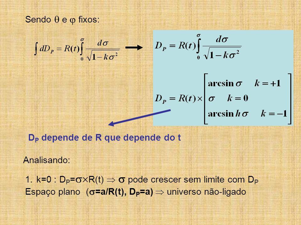 Sendo  e  fixos: DP depende de R que depende do t. Analisando: k=0 : DP=R(t)   pode crescer sem limite com DP.