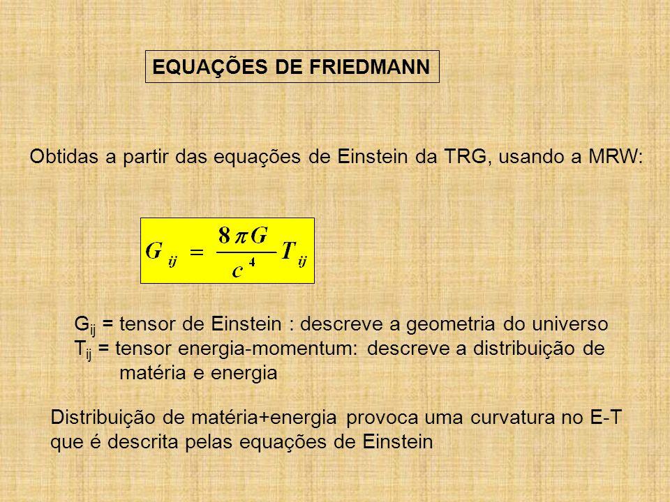 EQUAÇÕES DE FRIEDMANN Obtidas a partir das equações de Einstein da TRG, usando a MRW: Gij = tensor de Einstein : descreve a geometria do universo.