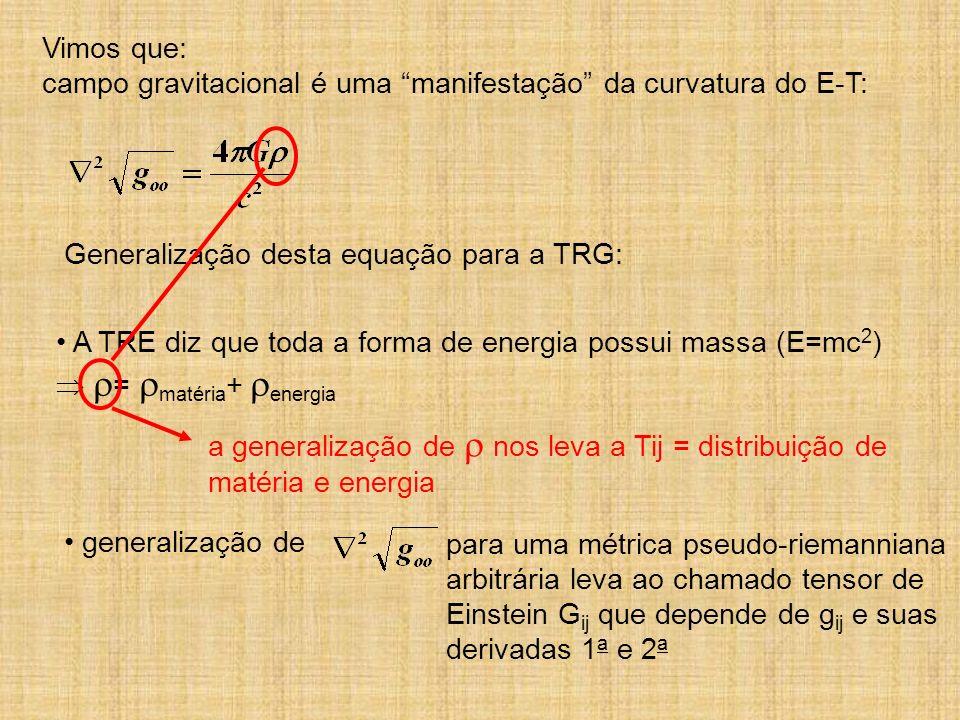 Vimos que:campo gravitacional é uma manifestação da curvatura do E-T: Generalização desta equação para a TRG: