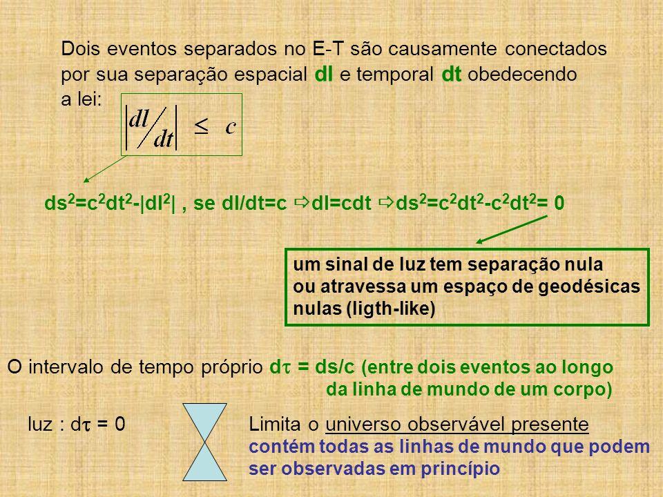 Dois eventos separados no E-T são causamente conectados