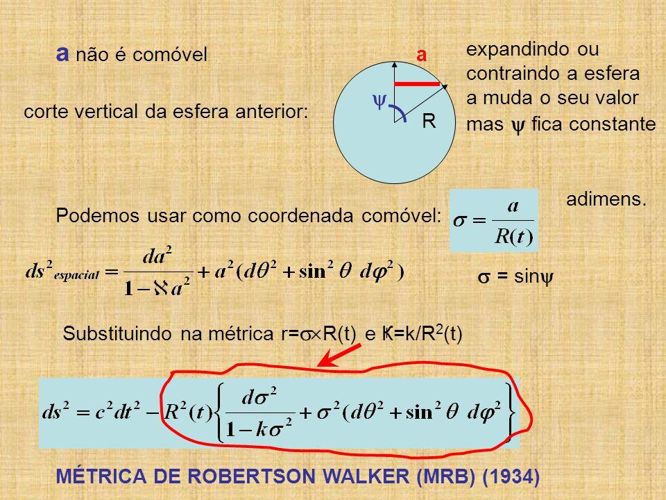a não é comóvel   = sin expandindo ou a contraindo a esfera