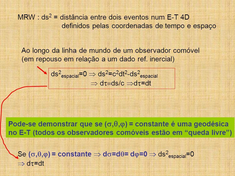 MRW : ds2 = distância entre dois eventos num E-T 4D