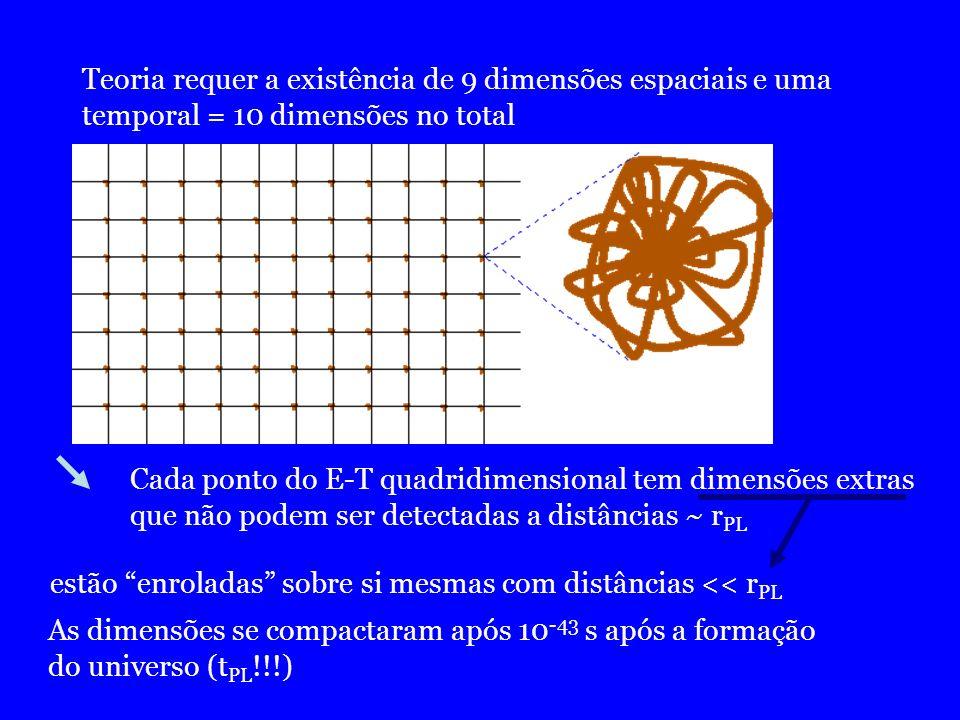 Teoria requer a existência de 9 dimensões espaciais e uma