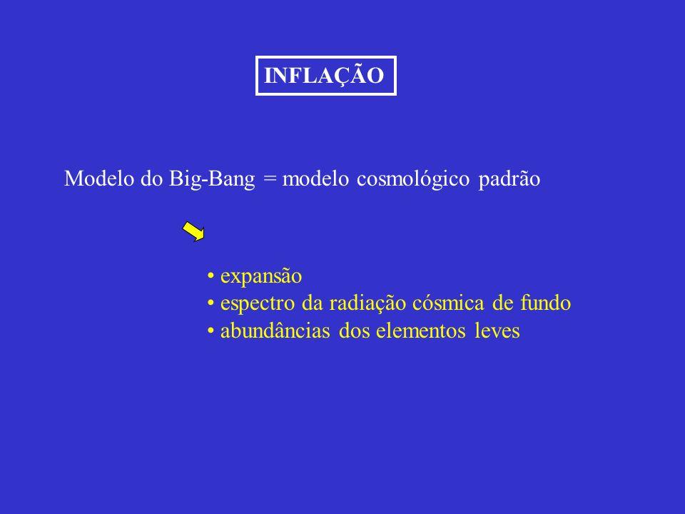 INFLAÇÃO Modelo do Big-Bang = modelo cosmológico padrão. expansão. espectro da radiação cósmica de fundo.