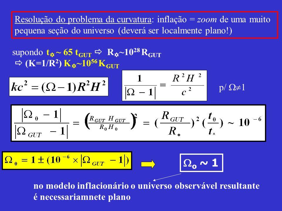 Resolução do problema da curvatura: inflação = zoom de uma muito