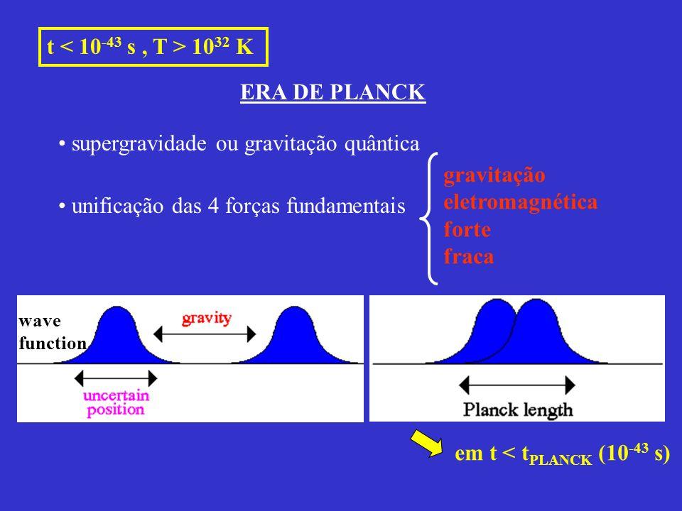 supergravidade ou gravitação quântica gravitação eletromagnética forte