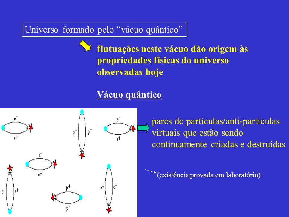 Universo formado pelo vácuo quântico