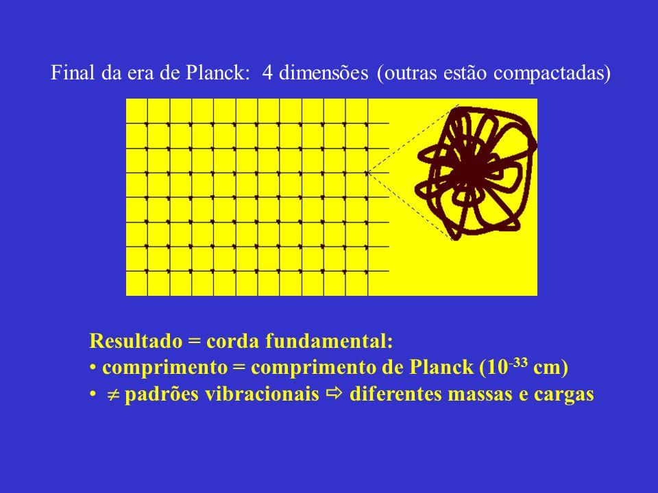 Final da era de Planck: 4 dimensões (outras estão compactadas)