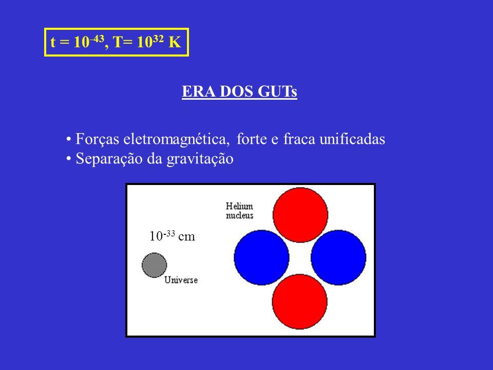 Forças eletromagnética, forte e fraca unificadas