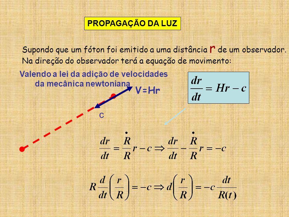 V=Hr c PROPAGAÇÃO DA LUZ