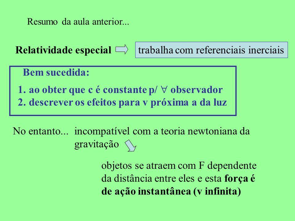 Relatividade especial trabalha com referenciais inerciais