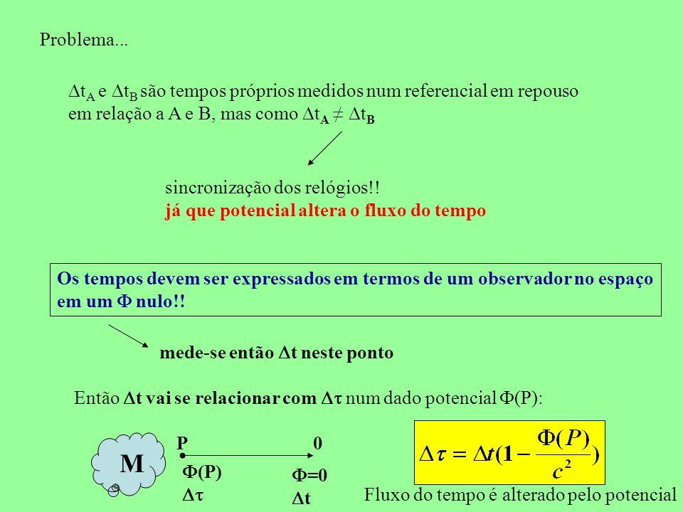 Problema... tA e tB são tempos próprios medidos num referencial em repouso. em relação a A e B, mas como tA ≠ tB.