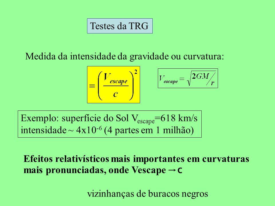 Testes da TRG Medida da intensidade da gravidade ou curvatura: Exemplo: superfície do Sol Vescape=618 km/s.