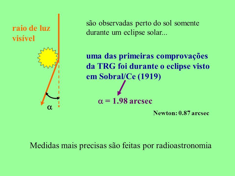 uma das primeiras comprovações da TRG foi durante o eclipse visto