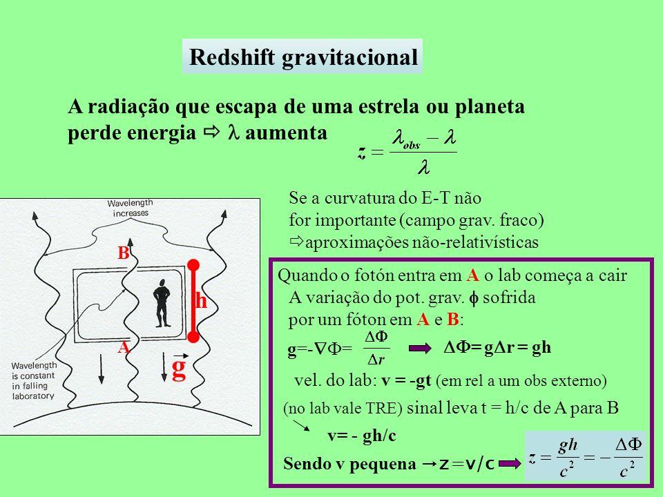g Redshift gravitacional h
