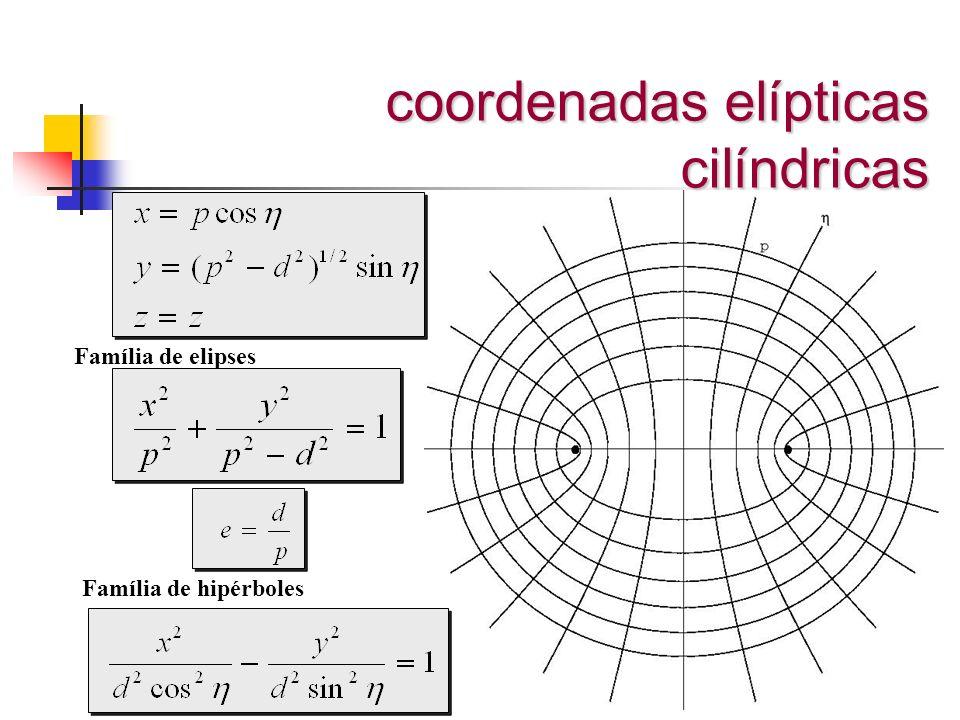 coordenadas elípticas cilíndricas