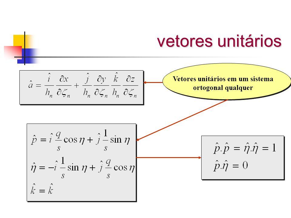 Vetores unitários em um sistema ortogonal qualquer