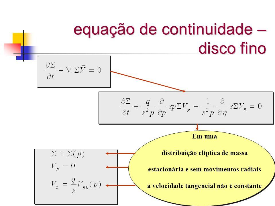 equação de continuidade – disco fino