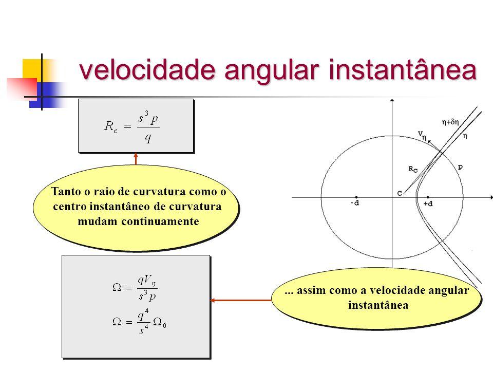 velocidade angular instantânea