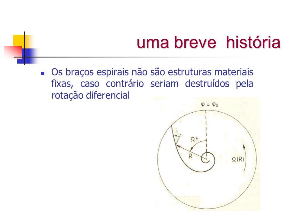 uma breve história Os braços espirais não são estruturas materiais fixas, caso contrário seriam destruídos pela rotação diferencial.