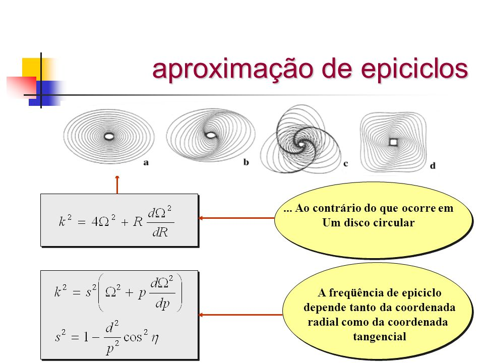 aproximação de epiciclos