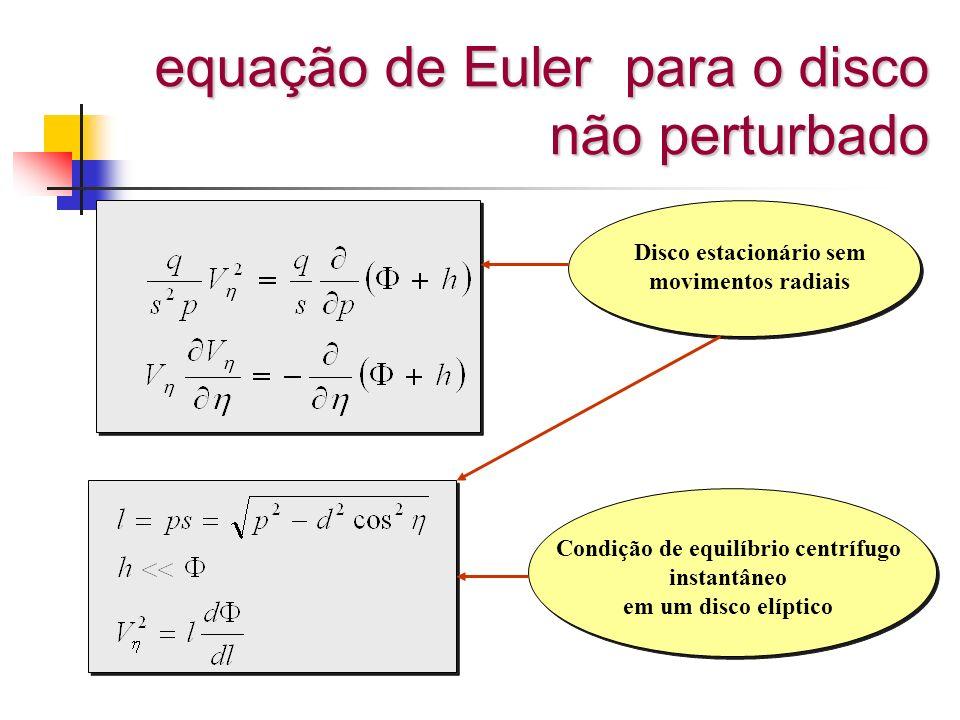 equação de Euler para o disco não perturbado
