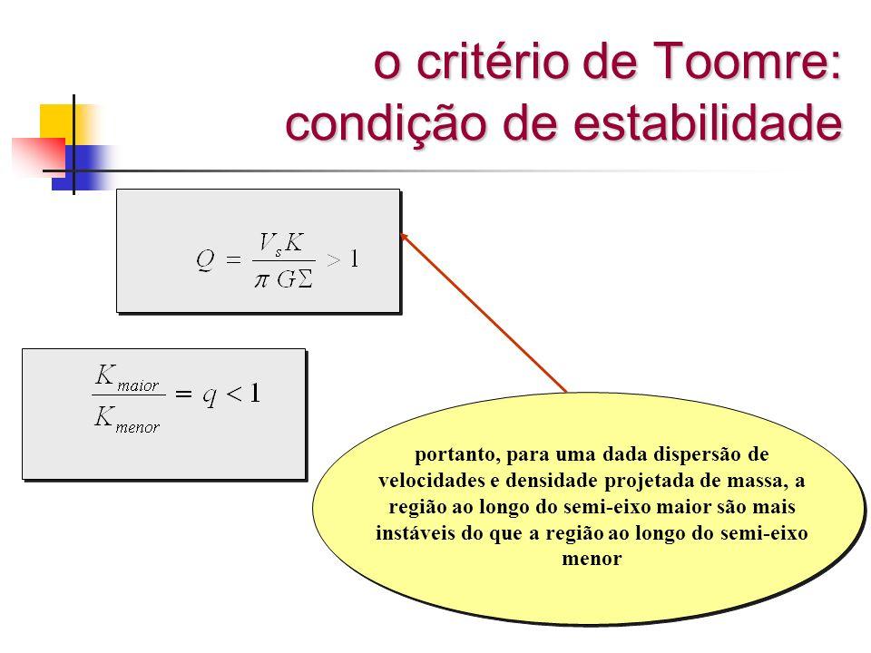 o critério de Toomre: condição de estabilidade