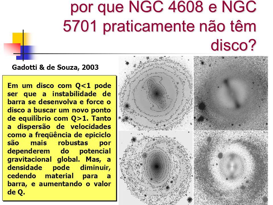 por que NGC 4608 e NGC 5701 praticamente não têm disco