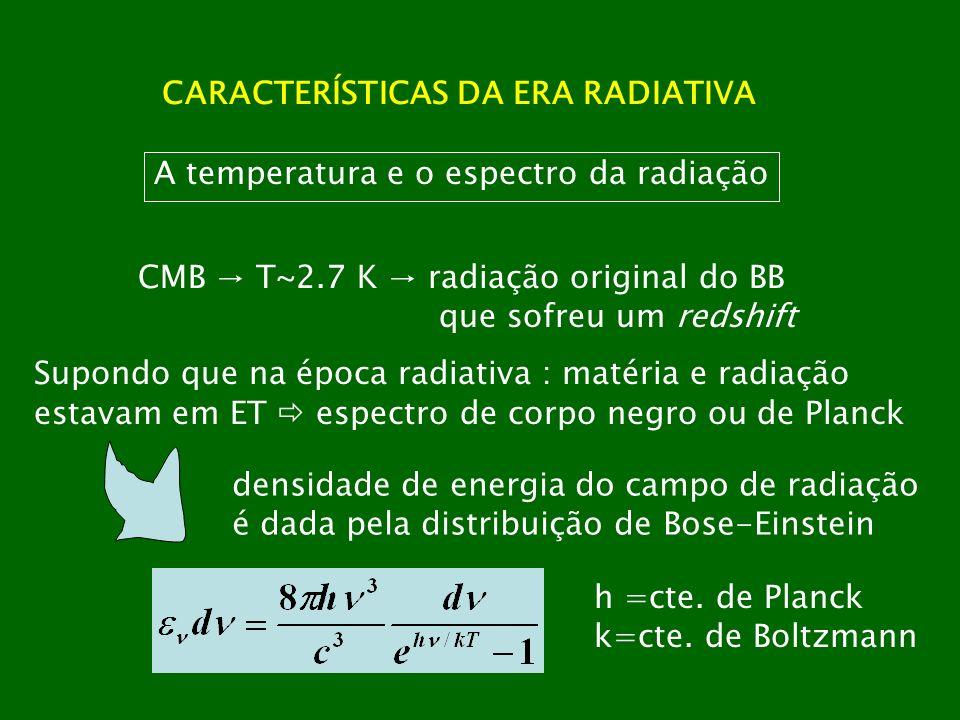 CARACTERÍSTICAS DA ERA RADIATIVA