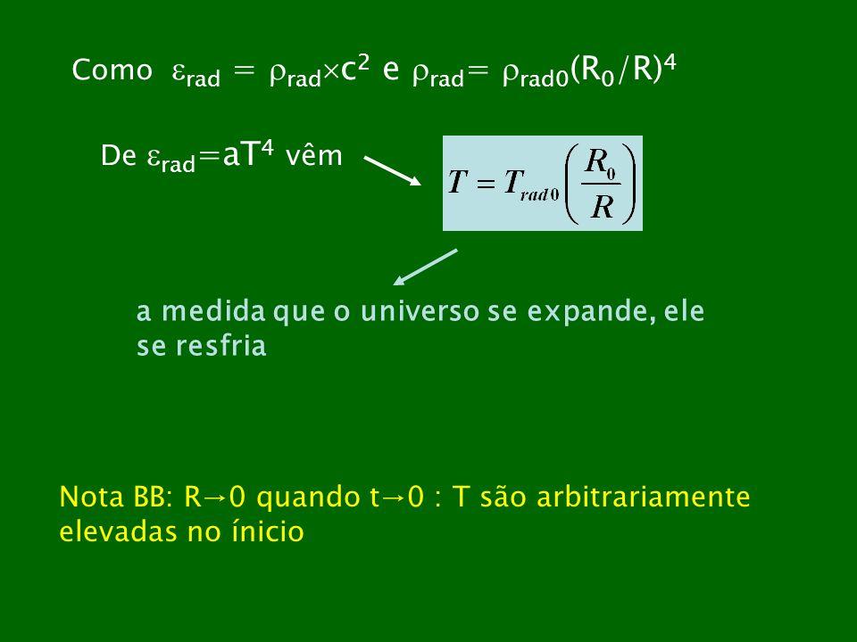 Como rad = radc2 e rad= rad0(R0/R)4