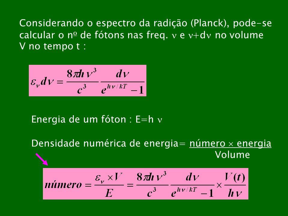 Considerando o espectro da radição (Planck), pode-se
