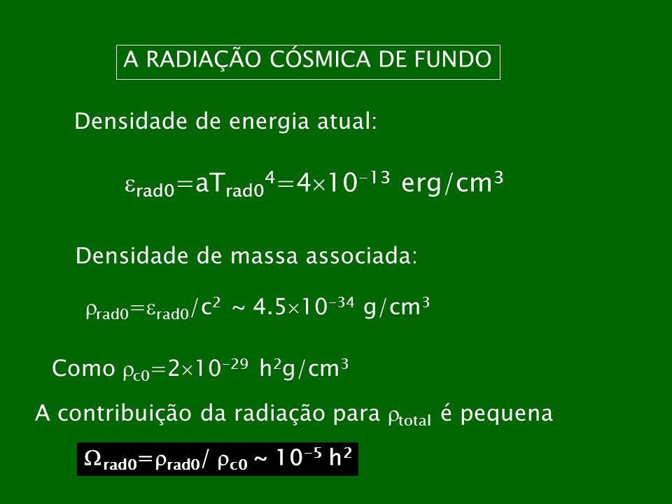 rad0=aTrad04=410-13 erg/cm3 A RADIAÇÃO CÓSMICA DE FUNDO