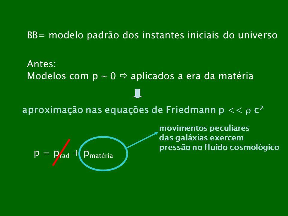BB= modelo padrão dos instantes iniciais do universo