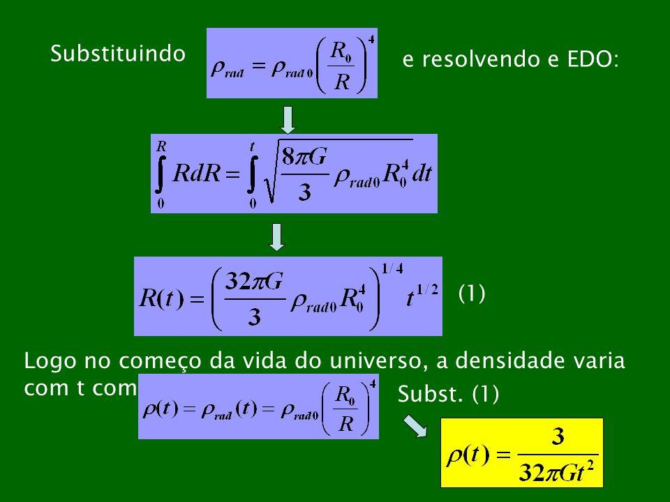 Substituindo e resolvendo e EDO: (1) Logo no começo da vida do universo, a densidade varia. com t como: