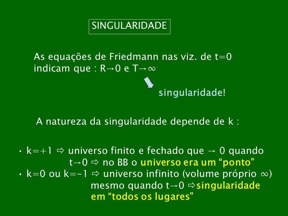 SINGULARIDADE As equações de Friedmann nas viz. de t=0. indicam que : R→0 e T→∞ singularidade! A natureza da singularidade depende de k :