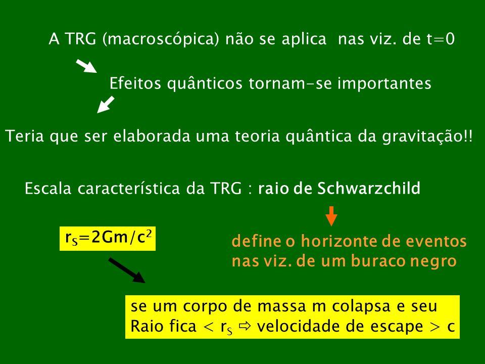 A TRG (macroscópica) não se aplica nas viz. de t=0