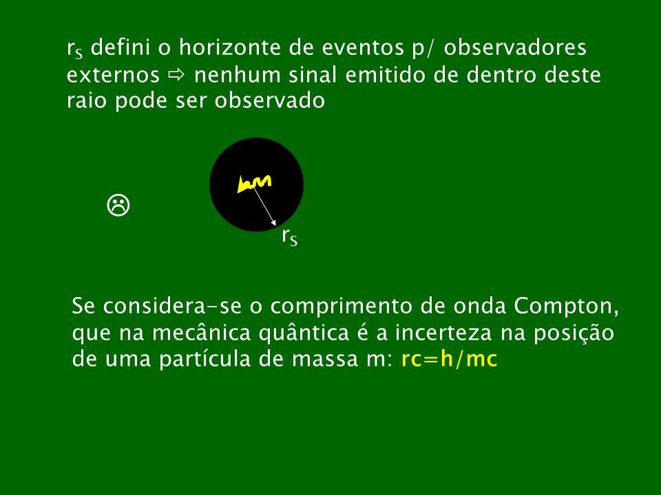  rS defini o horizonte de eventos p/ observadores