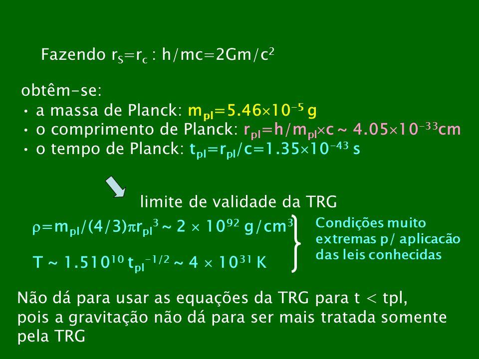 Fazendo rS=rc : h/mc=2Gm/c2