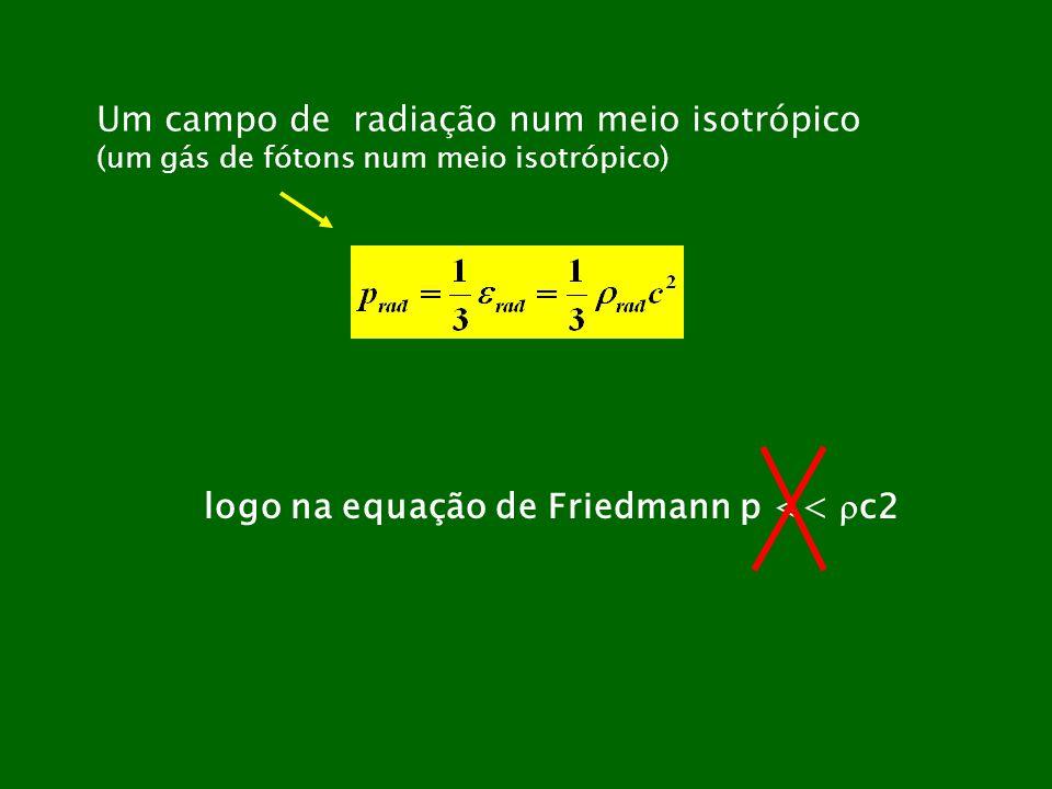Um campo de radiação num meio isotrópico