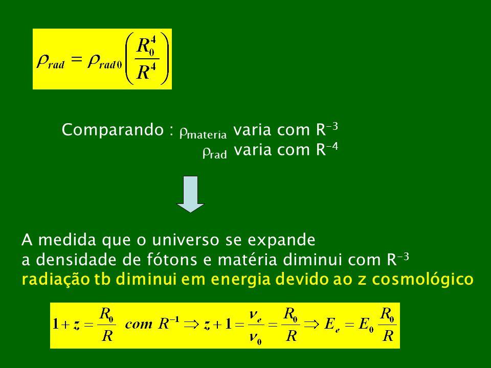 Comparando : materia varia com R-3