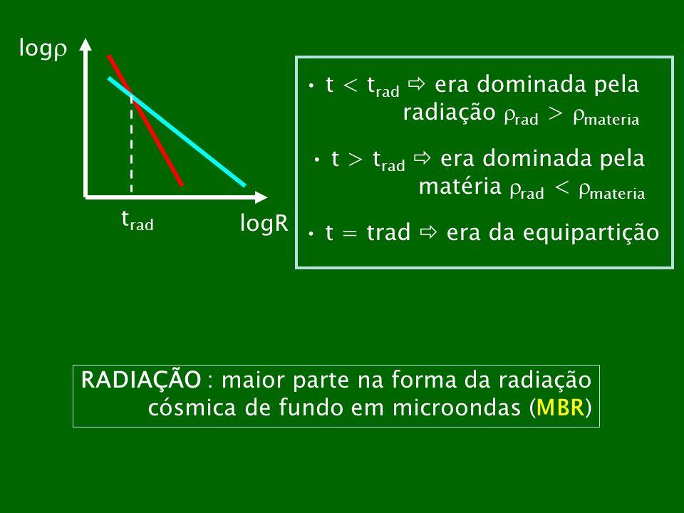 trad log logR. t < trad  era dominada pela. radiação rad > materia. t > trad  era dominada pela.