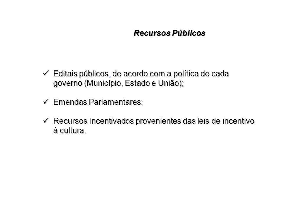 Recursos Públicos Editais públicos, de acordo com a política de cada governo (Município, Estado e União);