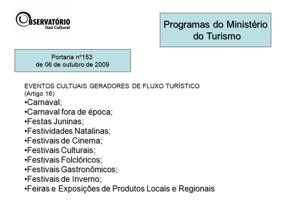Programas do Ministério