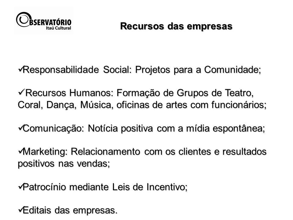 Recursos das empresas Responsabilidade Social: Projetos para a Comunidade;